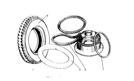 手绘轮胎简笔画