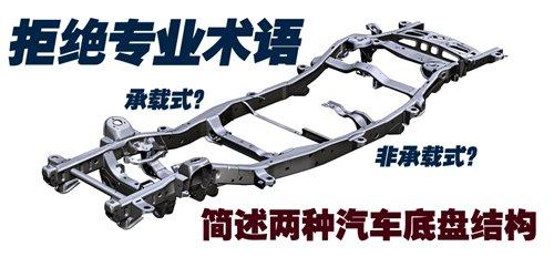 拒绝专业术语 简述两种汽车底盘结构_易车二手车网